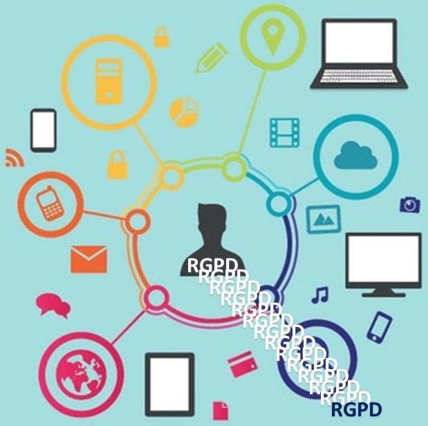 AIST 87 Le règlement européen sur la protection des données (RGPD)